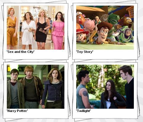 Harry Potter BlogHogwarts Votación