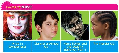 Harry Potter BlogHogwarts Nick 01